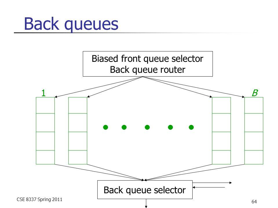 CSE 8337 Spring 2011 64 Back queues Biased front queue selector Back queue router Back queue selector 1B