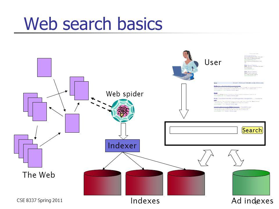 CSE 8337 Spring 2011 59 URL frontier: Mercator scheme Prioritizer Biased front queue selector Back queue router Back queue selector K front queues B back queues Single host on each URLs Crawl thread requesting URL