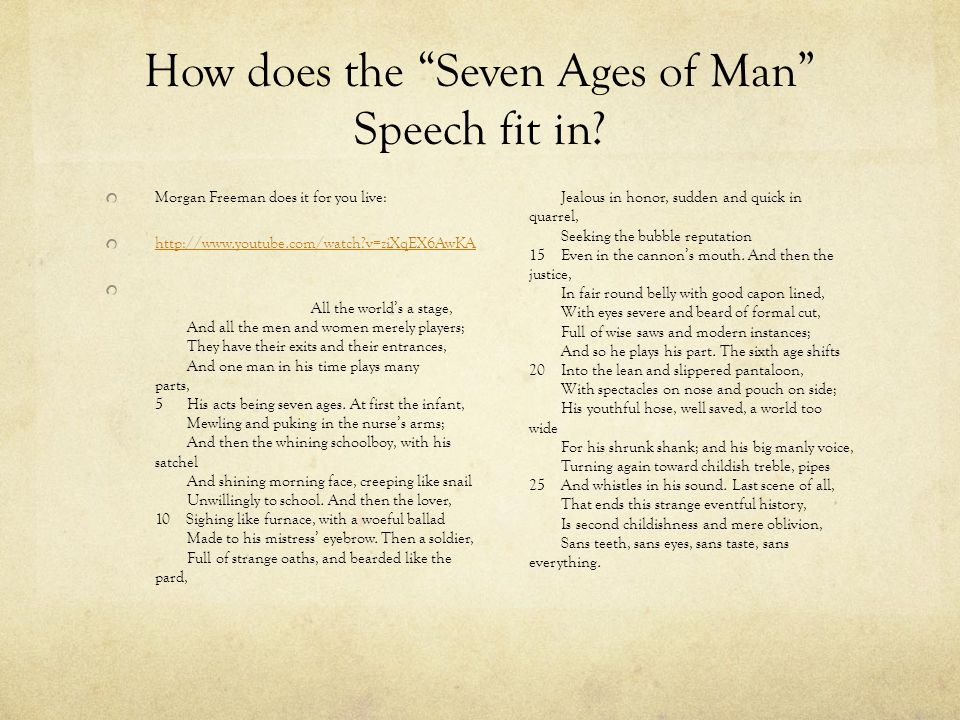 How does the Seven Ages of Man Speech fit in.