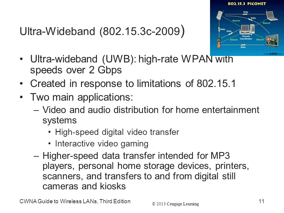 © 2013 Cengage Learning CWNA Guide to Wireless LANs, Third Edition11 Ultra-Wideband (802.15.3c-2009 ) Ultra-wideband (UWB): high-rate WPAN with speeds