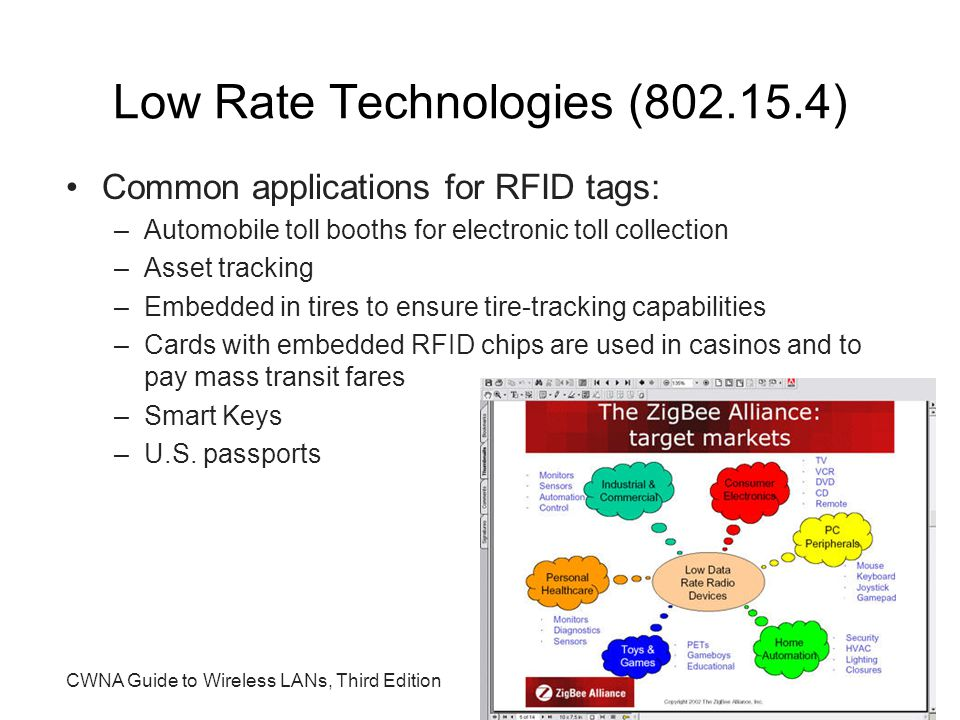 Low Rate Technologies (802.15.4) Common applications for RFID tags: –Automobile toll booths for electronic toll collection –Asset tracking –Embedded i