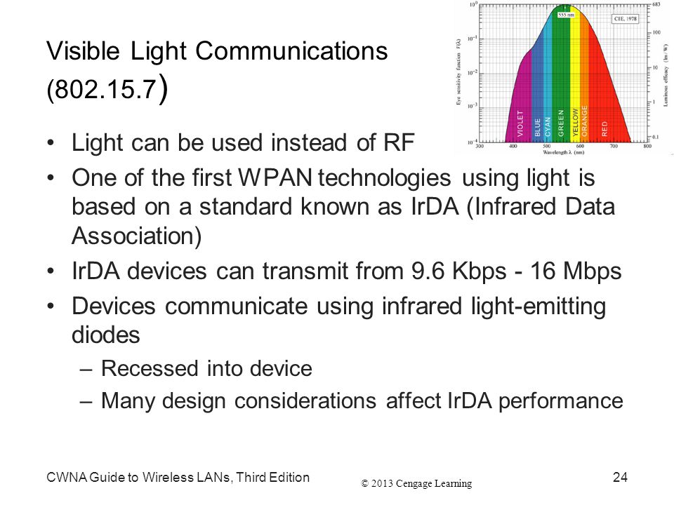 © 2013 Cengage Learning CWNA Guide to Wireless LANs, Third Edition24 Visible Light Communications (802.15.7 ) Light can be used instead of RF One of t