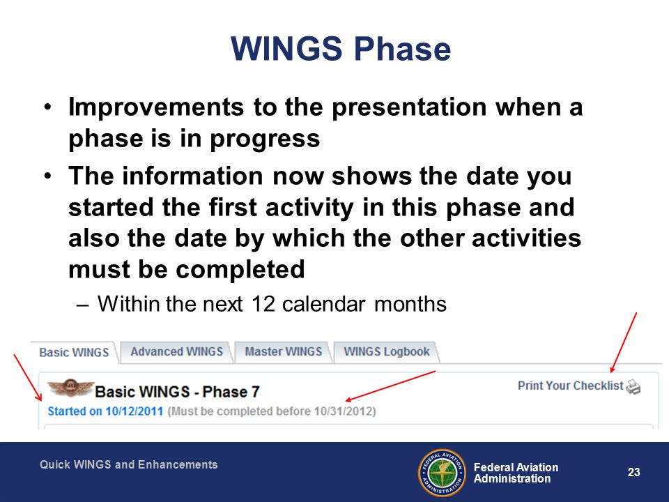 23 Federal Aviation Administration Quick WINGS and Enhancements WINGS Phase Improvements to the presentation when a phase is in progress The information now shows the date you started the first activity in this phase and also the date by which the other activities must be completed –Within the next 12 calendar months