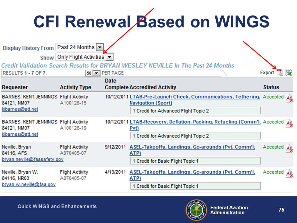 75 Federal Aviation Administration Quick WINGS and Enhancements CFI Renewal Based on WINGS