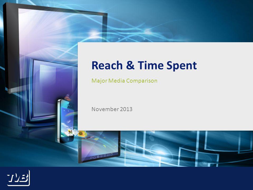 1 Reach & Time Spent Major Media Comparison November 2013