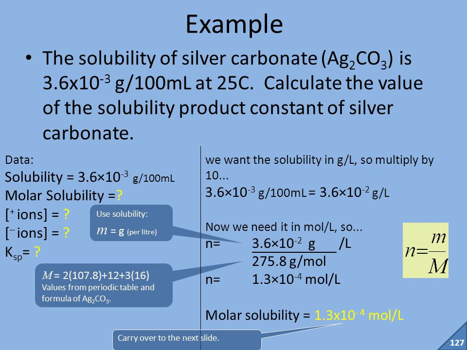 126 K sp = [Ba 2+ ][SO 3 2- ] If the solubility of BaSO 3 is 0.0025g/L, what is the K sp of this compound.