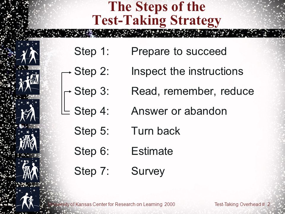 University of Kansas Center for Research on Learning 2000Test-Taking Overhead # 2 The Steps of the Test-Taking Strategy Step 1:Prepare to succeed Step