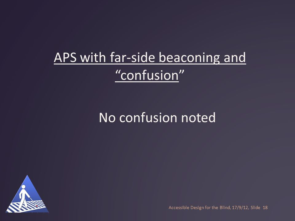 APS with far-side beaconing— participants often observed to correct their heading; no diagonal crossings Accessible Design for the Blind, 17/9/12, Slide17