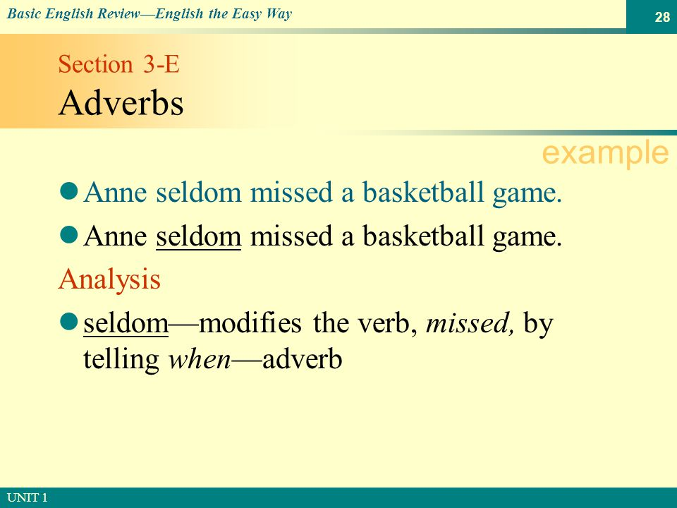 © SOUTH-WESTERN PUBLISHING Basic English Review—English the Easy Way UNIT 1 28 Section 3-E Adverbs Anne seldom missed a basketball game.