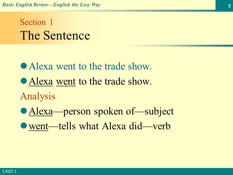 © SOUTH-WESTERN PUBLISHING Basic English Review—English the Easy Way UNIT 1 3 Section 1 The Sentence Alexa went to the trade show.