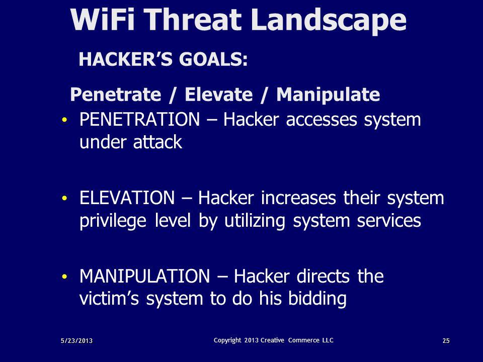 5/23/201325 Copyright 2013 Creative Commerce LLC WiFi Threat Landscape HACKER'S GOALS: Penetrate / Elevate / Manipulate PENETRATION – Hacker accesses