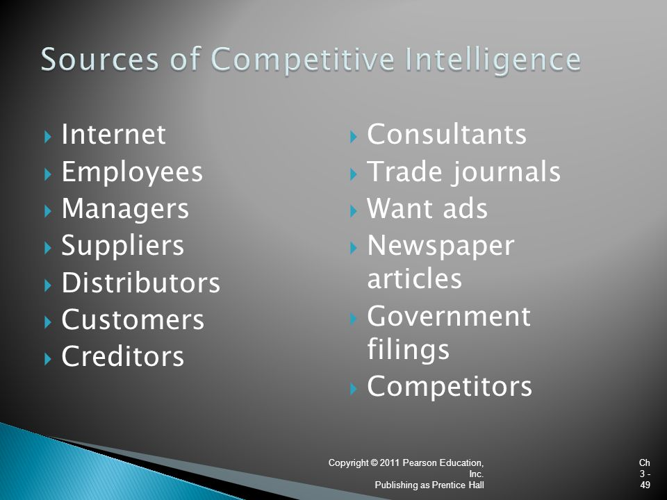  Internet  Employees  Managers  Suppliers  Distributors  Customers  Creditors  Consultants  Trade journals  Want ads  Newspaper articles  Government filings  Competitors Copyright © 2011 Pearson Education, Inc.