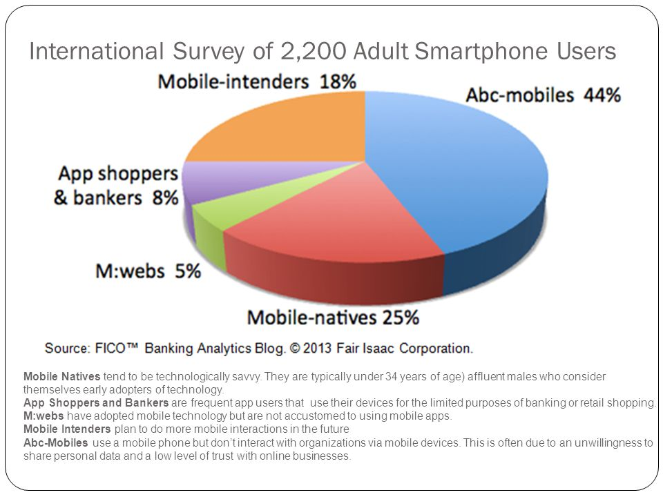 International Survey of 2,200 Adult Smartphone Users Mobile Natives tend to be technologically savvy.