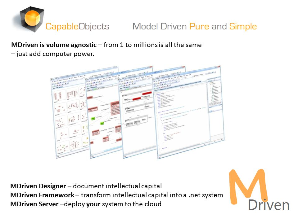 MDriven is volume agnostic – from 1 to millions is all the same – just add computer power. MDriven Designer – document intellectual capital MDriven Fr