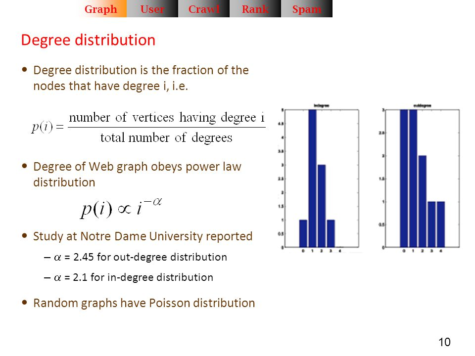 10 Degree distribution Degree distribution is the fraction of the nodes that have degree i, i.e. Degree of Web graph obeys power law distribution Stud