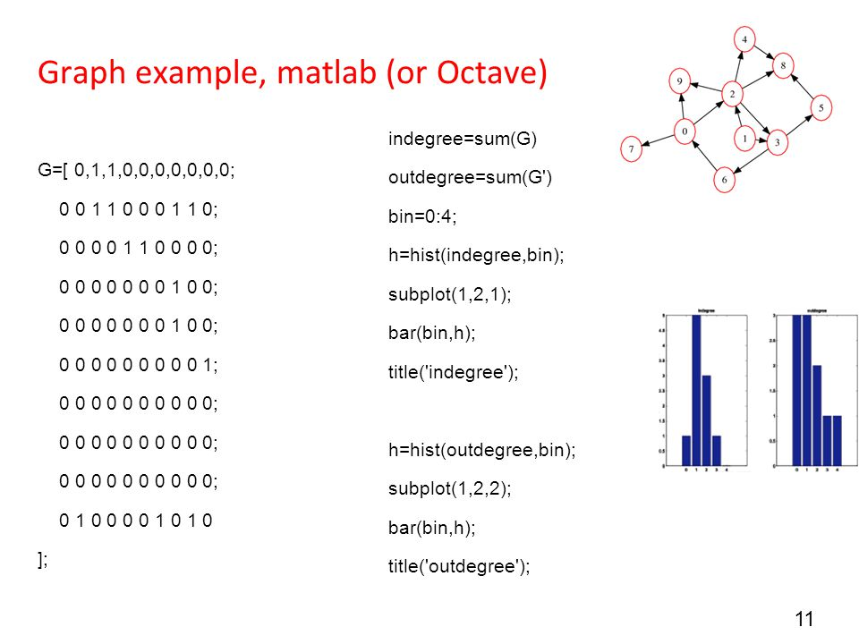 Graph example, matlab (or Octave) G=[ 0,1,1,0,0,0,0,0,0,0; 0 0 1 1 0 0 0 1 1 0; 0 0 0 0 1 1 0 0 0 0; 0 0 0 0 0 0 0 1 0 0; 0 0 0 0 0 0 0 0 0 1; 0 0 0 0