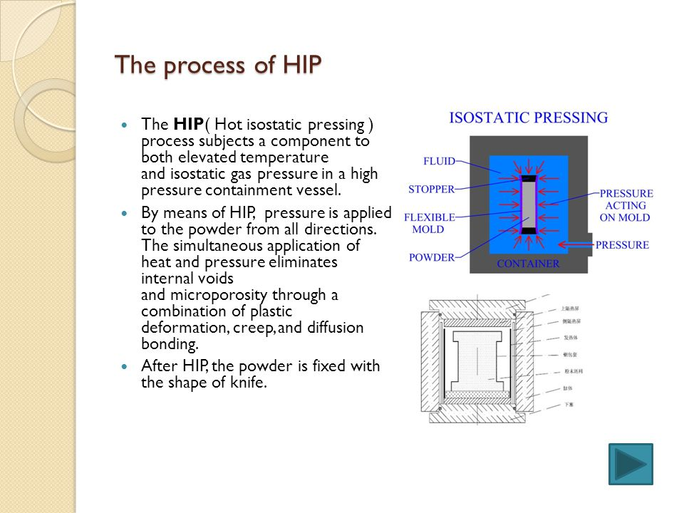 The process of HIP The HIP( Hot isostatic pressing ) process subjects a component to both elevated temperature and isostatic gas pressure in a high pressure containment vessel.