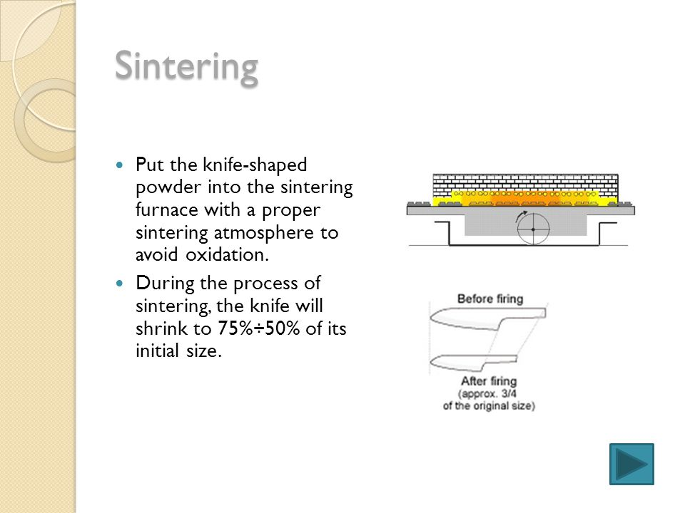 Sintering Put the knife-shaped powder into the sintering furnace with a proper sintering atmosphere to avoid oxidation.