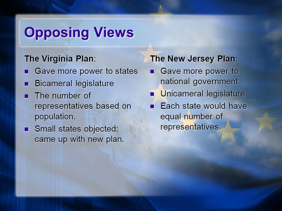 Opposing Views The Virginia Plan: Gave more power to states Bicameral legislature The number of representatives based on population. Small states obje