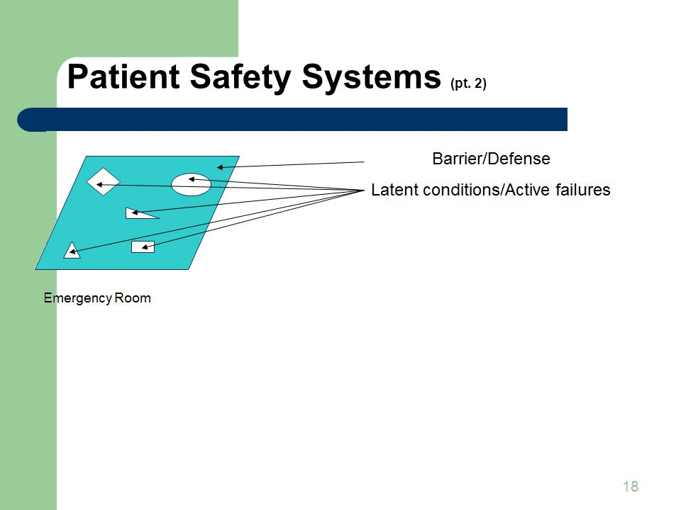 18 Patient Safety Systems (pt. 2)