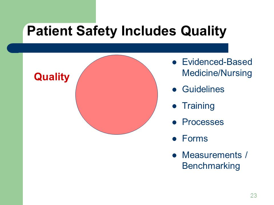 23 Patient Safety Includes Quality Quality Evidenced-Based Medicine/Nursing Guidelines Training Processes Forms Measurements / Benchmarking
