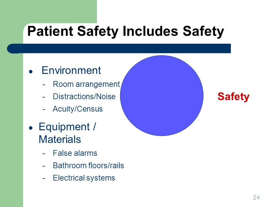24 Patient Safety Includes Safety Safety ● Environment − Room arrangement − Distractions/Noise − Acuity/Census ● Equipment / Materials − False alarms − Bathroom floors/rails − Electrical systems
