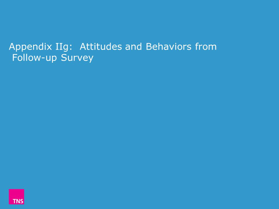 Appendix IIg: Attitudes and Behaviors from Follow-up Survey