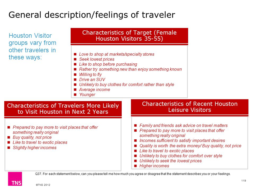 ©TNS 2012 General description/feelings of traveler Q37. For each statement below, can you please tell me how much you agree or disagree that the state