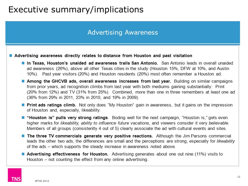 ©TNS 2012 12 Advertising awareness directly relates to distance from Houston and past visitation In Texas, Houston's unaided ad awareness trails San Antonio.