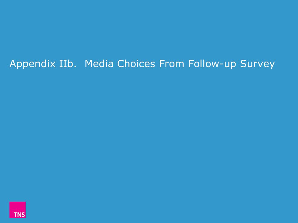 Appendix IIb. Media Choices From Follow-up Survey