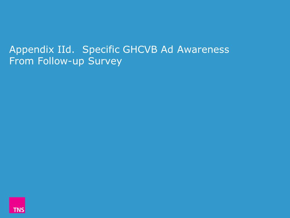 Appendix IId. Specific GHCVB Ad Awareness From Follow-up Survey