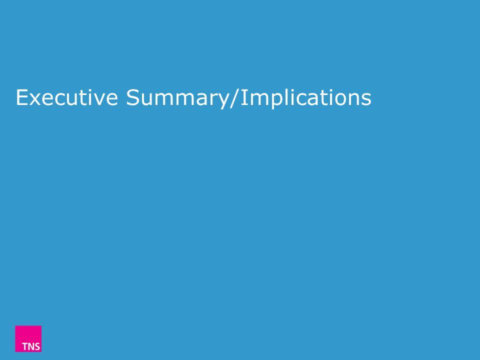 Executive Summary/Implications