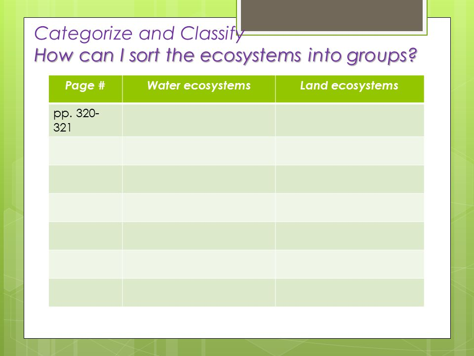 How can I sort the ecosystems into groups.