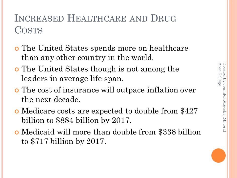 I NCREASED H EALTHCARE AND D RUG C OSTS The United States spends more on healthcare than any other country in the world.
