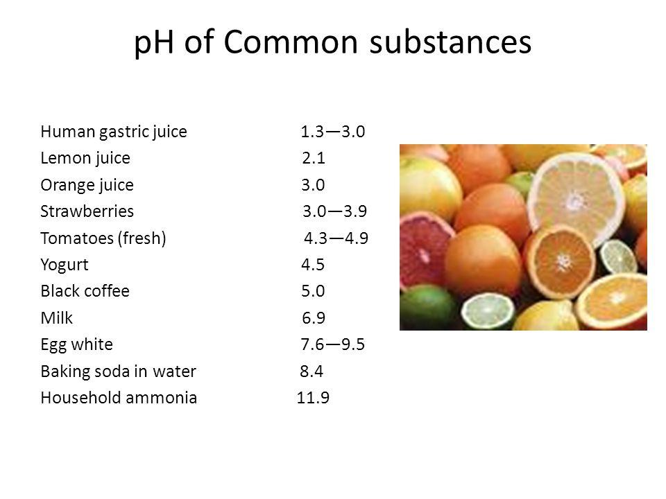 pH of Common substances Human gastric juice 1.3—3.0 Lemon juice 2.1 Orange juice 3.0 Strawberries 3.0—3.9 Tomatoes (fresh) 4.3—4.9 Yogurt 4.5 Black coffee 5.0 Milk 6.9 Egg white 7.6—9.5 Baking soda in water 8.4 Household ammonia 11.9