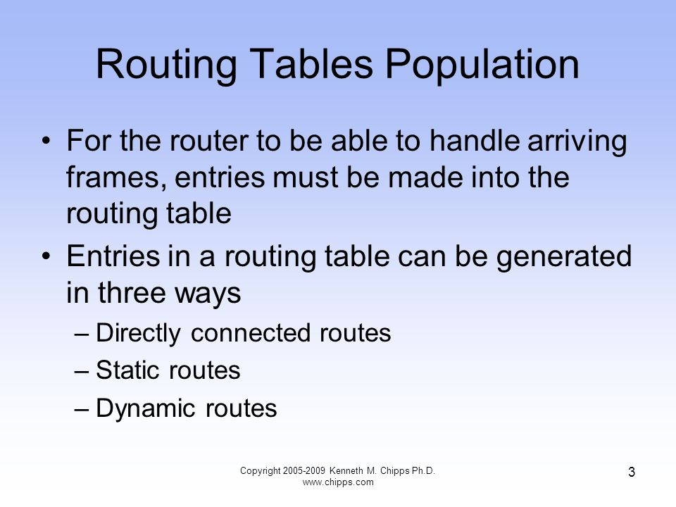Copyright 2005-2009 Kenneth M. Chipps Ph.D. www.chipps.com 3 Routing Tables Population For the router to be able to handle arriving frames, entries mu