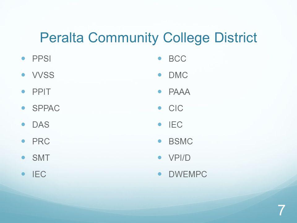 Peralta Community College District PPSI VVSS PPIT SPPAC DAS PRC SMT IEC BCC DMC PAAA CIC IEC BSMC VPI/D DWEMPC 7