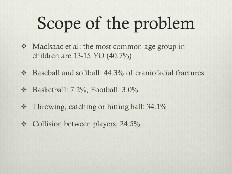 Scope of the problem  Nasal Fx: 35.9%(50% in some literature)  Orbital:33.5%  Skull: 30.5%  Maxillary: 12.6%  Mandible: 7.3%  ZMC: 4.2%  NOE: 1.2%