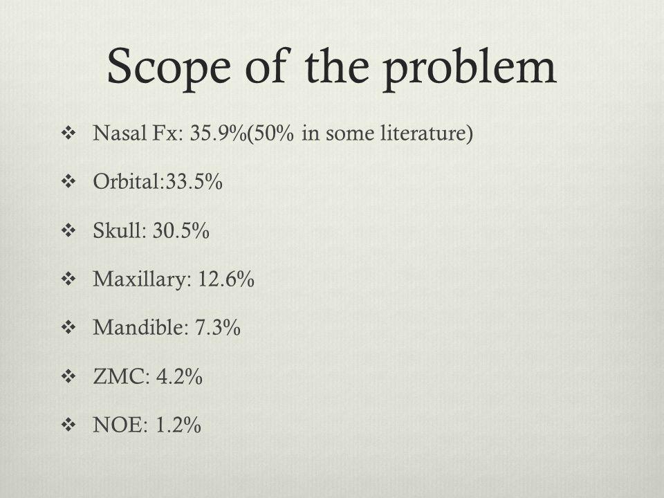 Scope of the problem  Nasal Fx: 35.9%(50% in some literature)  Orbital:33.5%  Skull: 30.5%  Maxillary: 12.6%  Mandible: 7.3%  ZMC: 4.2%  NOE: 1