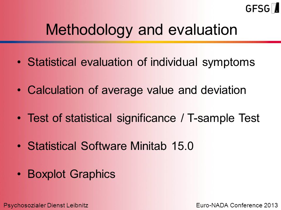 Psychosozialer Dienst LeibnitzEuro-NADA Conference 2013 Statistical evaluation of individual symptoms Calculation of average value and deviation Test