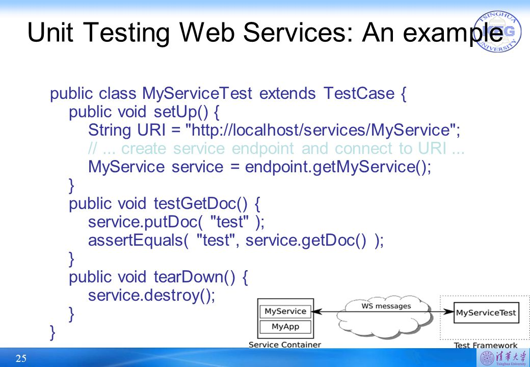 25 Unit Testing Web Services: An example public class MyServiceTest extends TestCase { public void setUp() { String URI = http://localhost/services/MyService ; //...