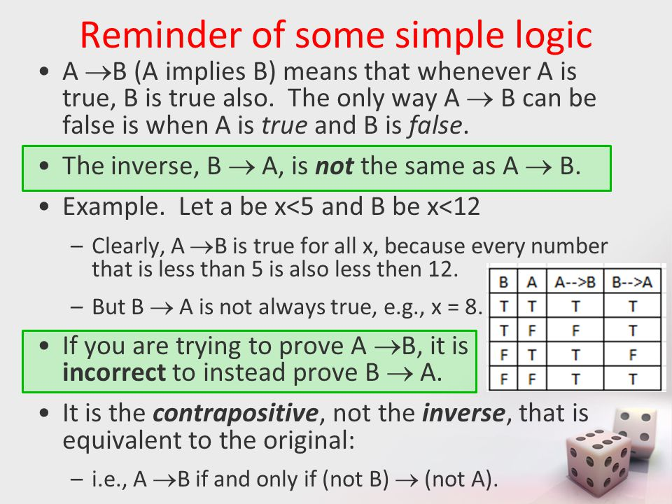 A  B (A implies B) means that whenever A is true, B is true also.
