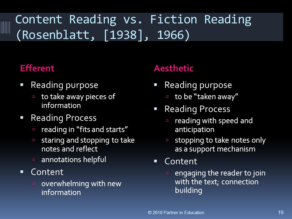 Content Reading vs. Fiction Reading (Rosenblatt, [1938], 1966) EfferentAesthetic  Reading purpose  to take away pieces of information  Reading Proc