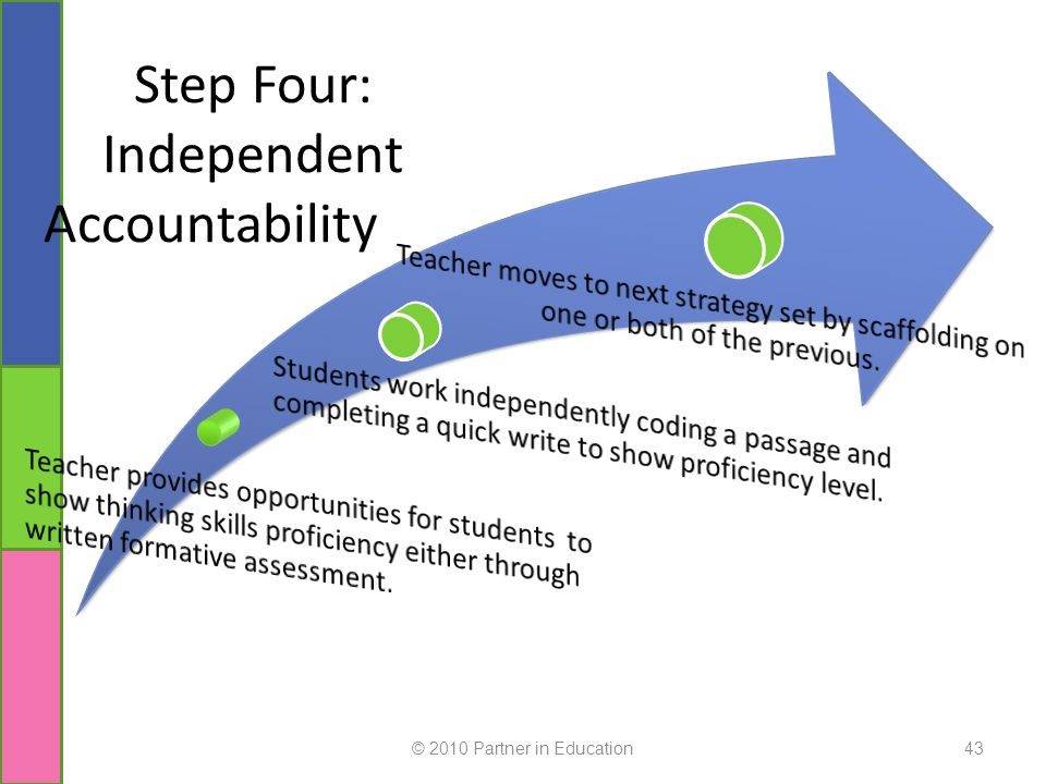 © 2010 Partner in Education43 Step Four: Independent Accountability