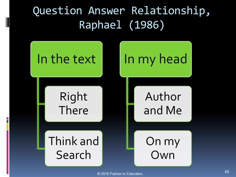 Question Answer Relationship, Raphael (1986) © 2010 Partner in Education 48