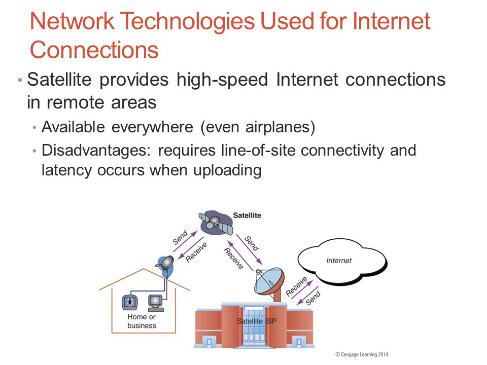 Network Technologies Used for Internet Connections Satellite provides high-speed Internet connections in remote areas Available everywhere (even airpl