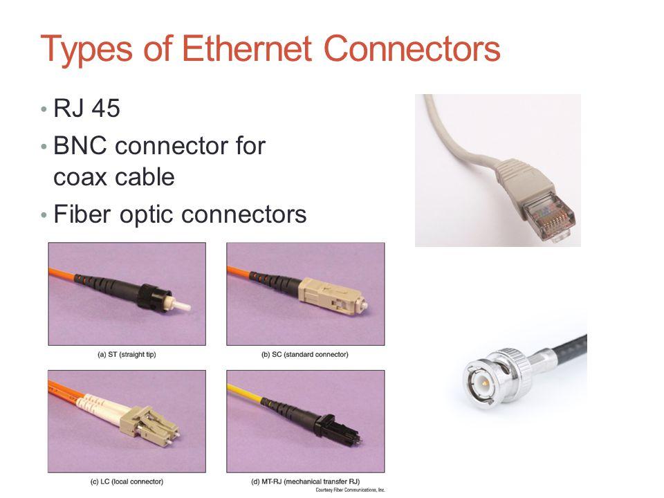 Types of Ethernet Connectors RJ 45 BNC connector for coax cable Fiber optic connectors