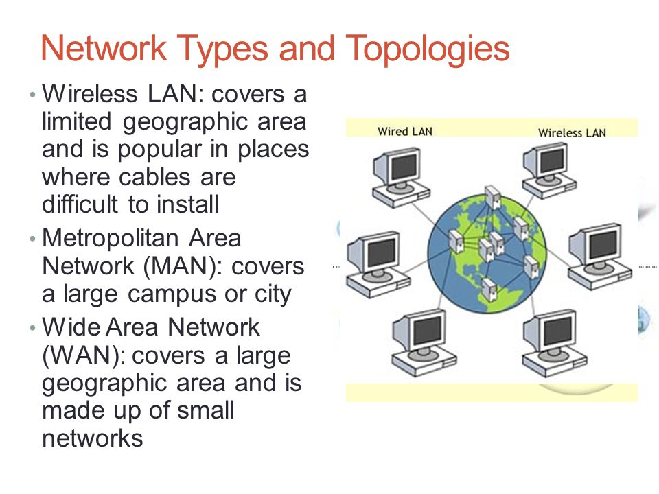 Network Types and Topologies Wireless LAN: covers a limited geographic area and is popular in places where cables are difficult to install Metropolita