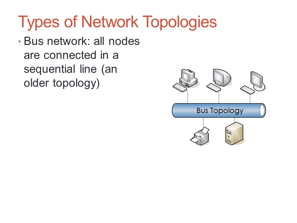 Types of Network Topologies Bus network: all nodes are connected in a sequential line (an older topology)
