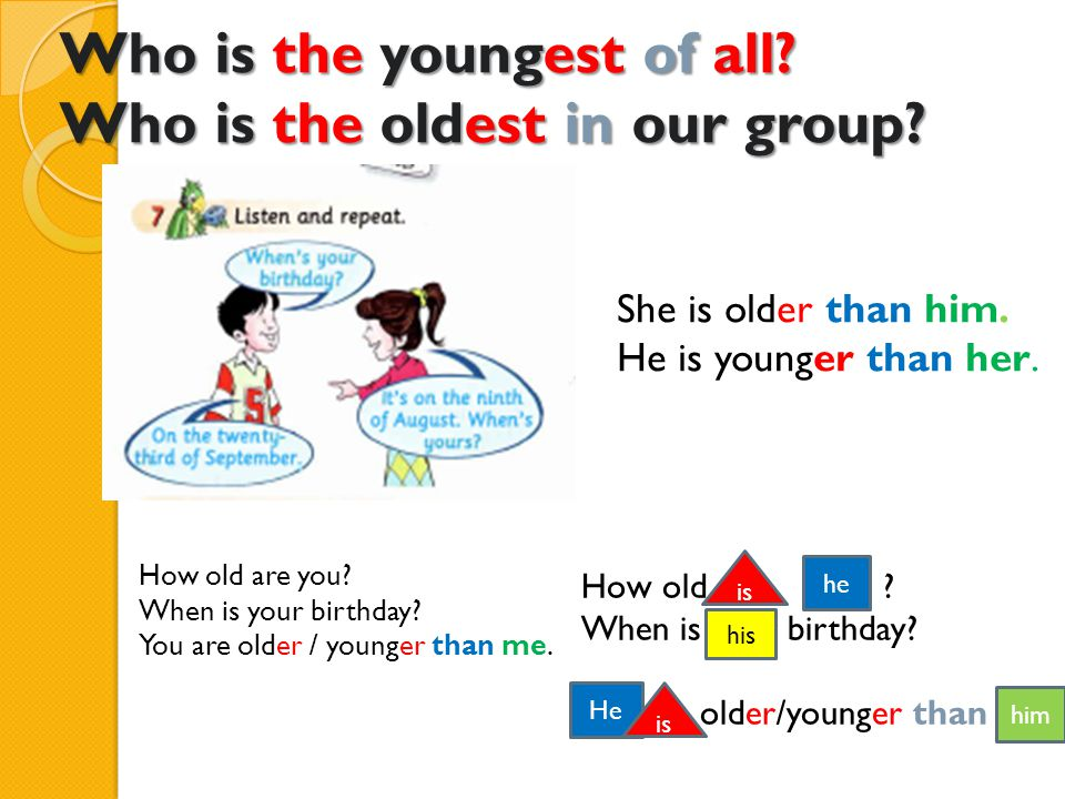 Who is the youngest of all. Who is the oldest in our group.